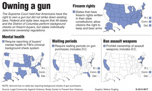 a study on the impact of gun violence in the united states Researchers from stanford and duke university examined recent studies on the causes of gun violence in the united states in an effort to find consensus in a body of research that often covers different states or different time periods, making conclusions difficult to draw.