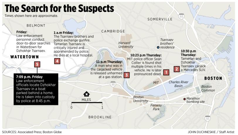 Tsarnaev_timeline