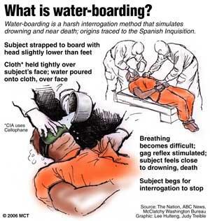waterboarding4