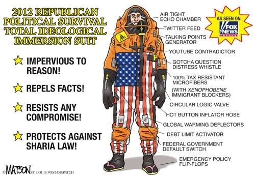GOP Ideology