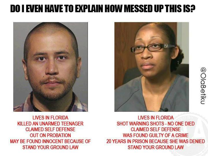 White Privilege And The Trayvon Martin Shooting Part 1 The