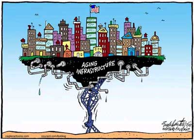 national-infrastructure