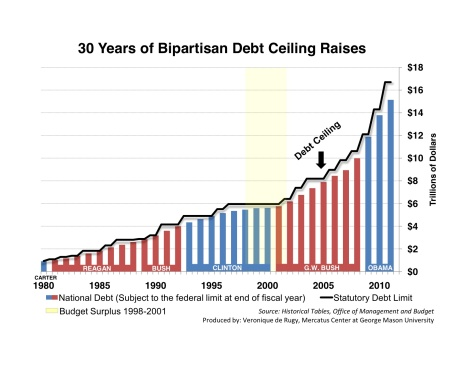 debt-ceiling-history-jpg-new
