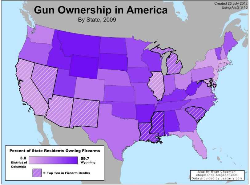 gunownership