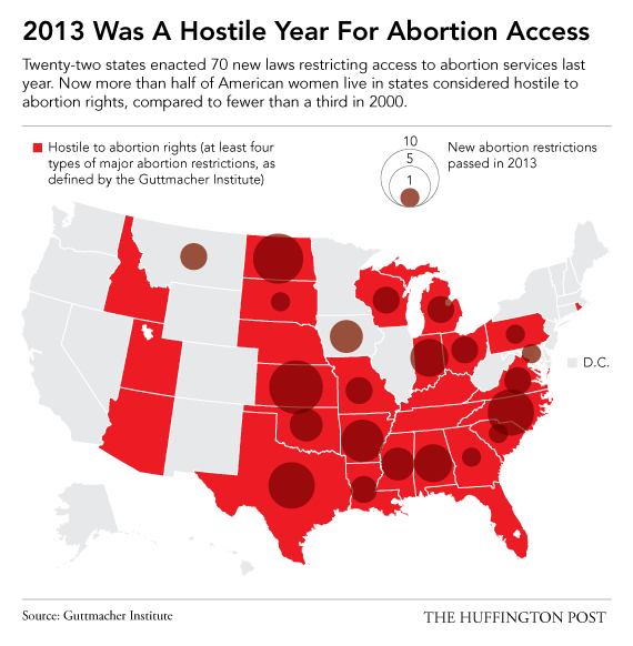 Abortion in the United States