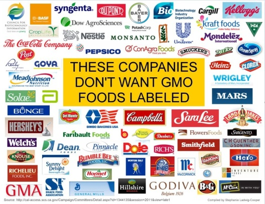 anti_gmo_labeling_companies_0