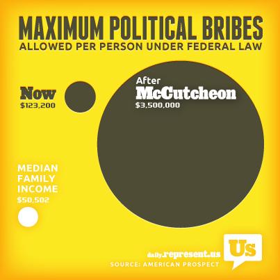 McCutcheon_bribes