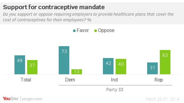 contraceptive1