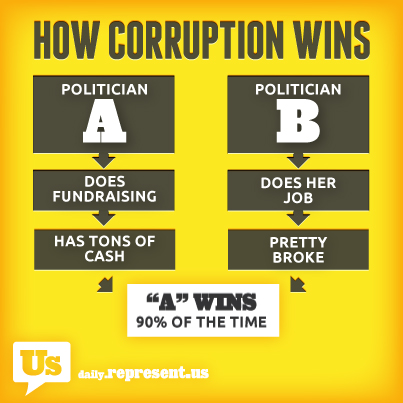 corruption_wins