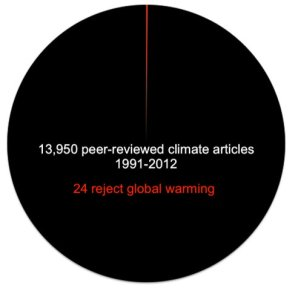 pie-chart-climate.png.492x0_q85_crop-smart