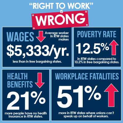right-to-work-infographic-ohio