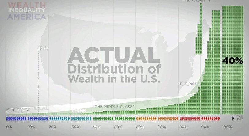 wealth3