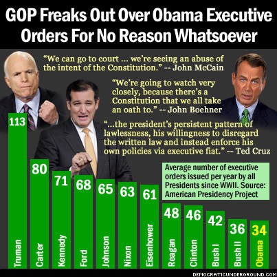 140128-gop-freaks-out-over-obama-executive-orders-for-no-reason-whatsoever