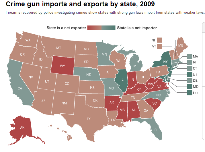 Crime-gun-imports-and-exports-by-state-2009