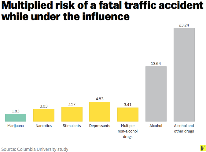 deadly_traffic_accidents_while_under_the_influence