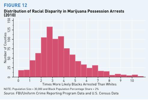 county_distribution_disparities (1)