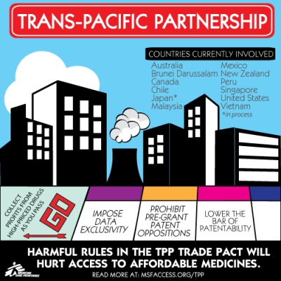 Access_Infographic_TPP_ENG_2013