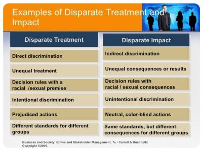 race discrimination title vii essay