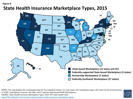 KFF-state-health-insurance-marketplace-types-healthreform-1940x1454