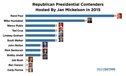 GOP_on_Jan_Mickelson_2015