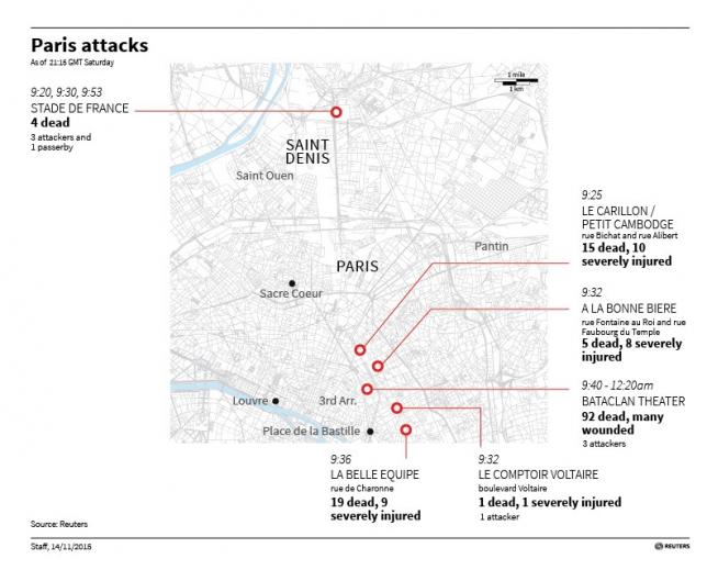 A map of the attacks on Paris. Reuters Graphics
