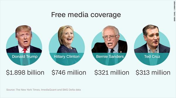 160315161125-free-media-coverage-780x439