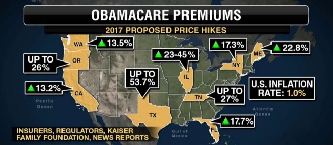 obamacare-premiums-2017-graphic-zerohedge